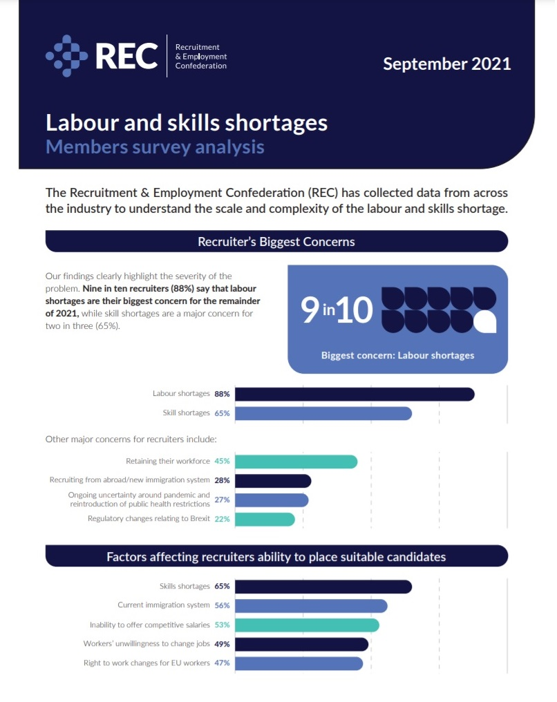 labour and skills shortages